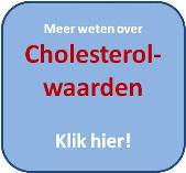 Over Cholesterolwaarden