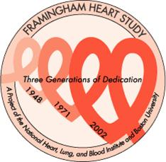 Framingham Cohort Studie